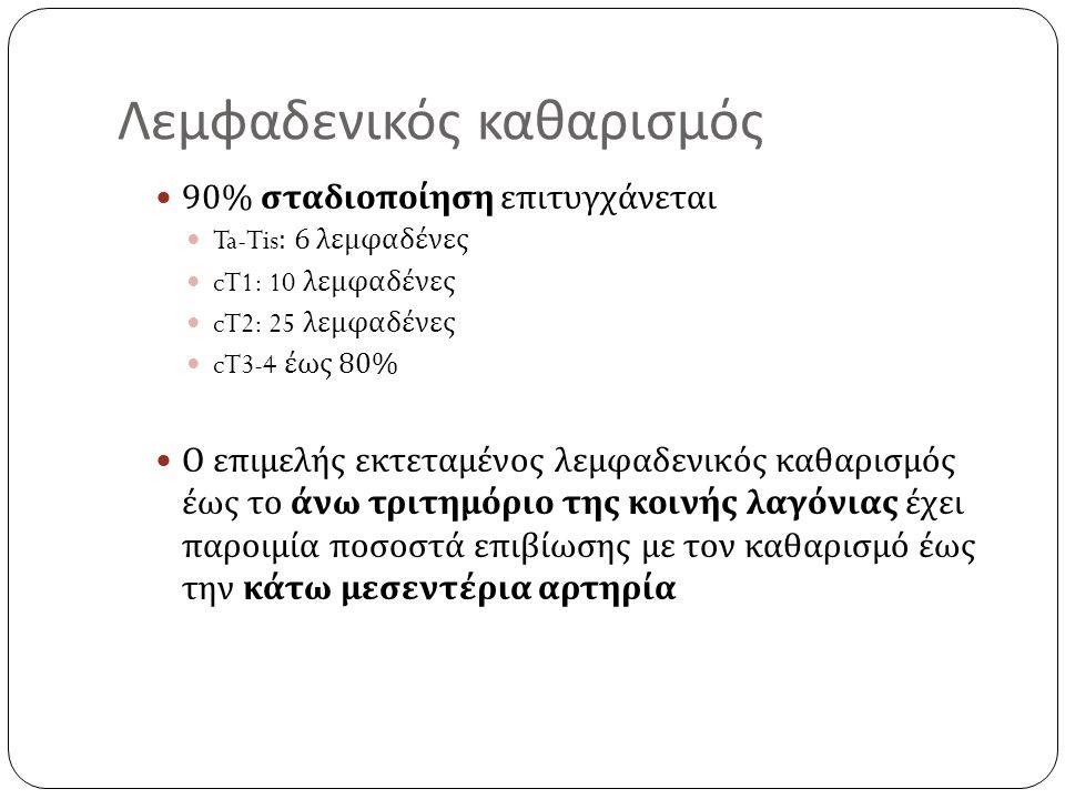 Λεμφαδενικός καθαρισμός 90% σταδιοποίηση επιτυγχάνεται Ta-Tis: 6 λεμφαδένες cT1: 10 λεμφαδένες cT2: 25 λεμφαδένες cT3-4 έως 80% Ο επιμελής εκτεταμένος λεμφαδενικός καθαρισμός έως το άνω τριτημόριο της κοινής λαγόνιας έχει παροιμία ποσοστά επιβίωσης με τον καθαρισμό έως την κάτω μεσεντέρια αρτηρία