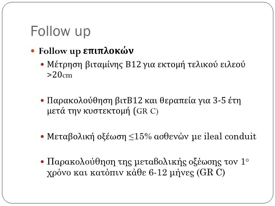 Follow up Follow up επιπλοκών Μέτρηση βιταμίνης Β 12 για εκτομή τελικού ειλεού >20cm Παρακολούθηση βιτΒ 12 και θεραπεία για 3-5 έτη μετά την κυστεκτομή (GR C) Μεταβολική οξέωση ≤15% ασθενών με ileal conduit Παρακολούθηση της μεταβολικής οξέωσης τον 1 ο χρόνο και κατόπιν κάθε 6-12 μήνες (GR C)