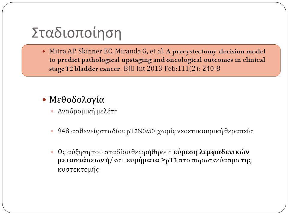 Σταδιοποίηση Mitra AP, Skinner EC, Miranda G, et al.