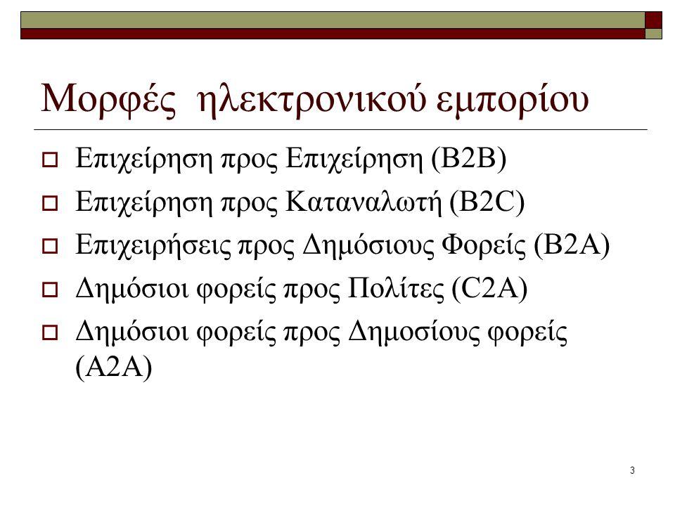 Ευχαριστώ! Ξένια Πασσά xenia@acci.gr