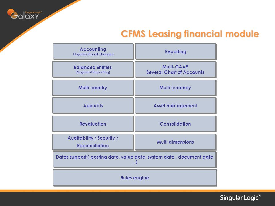 CFMS Leasing financial module Multi currency Multi-GAAP Several Chart of Accounts Multi-GAAP Several Chart of Accounts Multi country Accruals Balanced Entities (Segment Reporting) Balanced Entities (Segment Reporting) Revaluation Consolidation Asset management Auditability / Security / Reconciliation Multi dimensions Dates support ( posting date, value date, system date, document date …) Reporting Accounting Organizational Changes Accounting Organizational Changes Rules engine