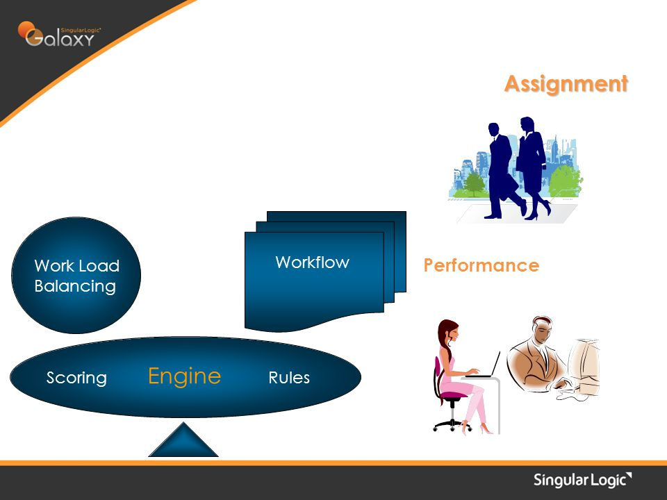 Work Load Balancing Scoring Engine Rules Performance Workflow Assignment