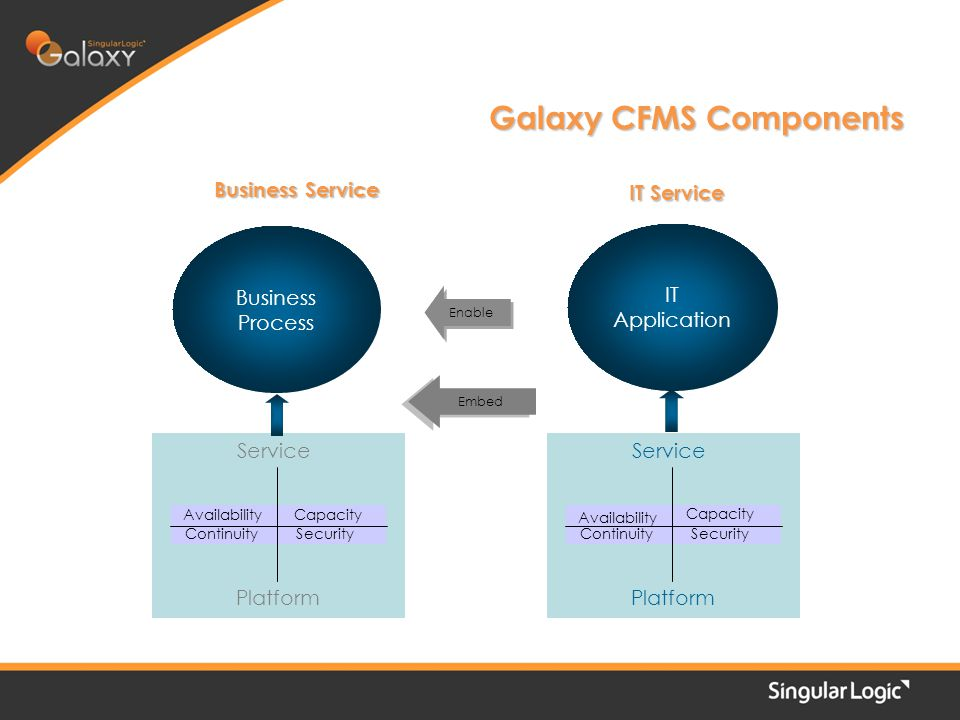 Credit Facilities Management Systems CFMS: Enable your business to move forward into the future, today