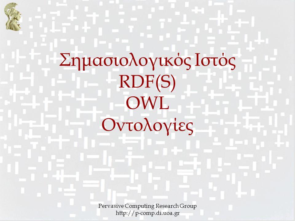Pervasive Computing Research Group http://p-comp.di.uoa.gr Σημασιολογικός Ιστός RDF(S) OWL Οντολογίες