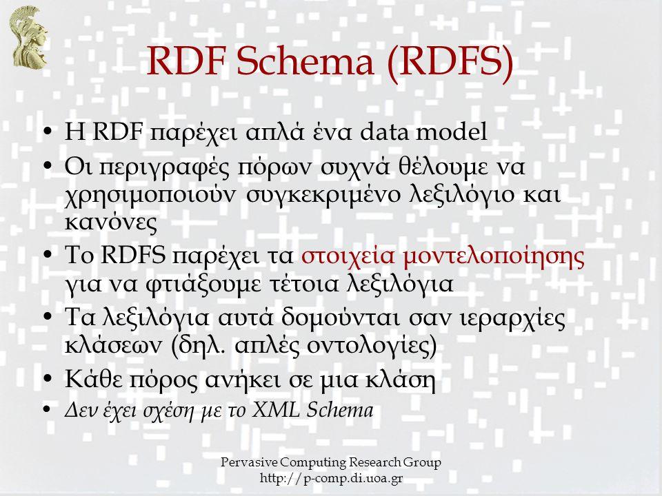 Pervasive Computing Research Group http://p-comp.di.uoa.gr RDF Schema (RDFS) Η RDF παρέχει απλά ένα data model Οι περιγραφές πόρων συχνά θέλουμε να χρ