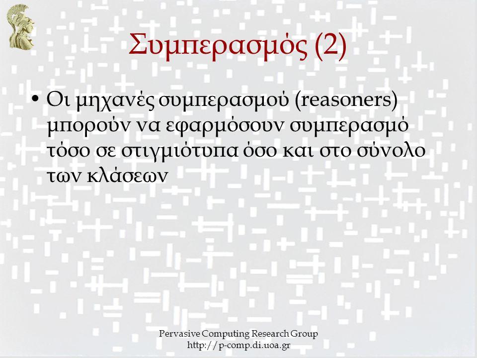 Pervasive Computing Research Group http://p-comp.di.uoa.gr Συμπερασμός (2) Οι μηχανές συμπερασμού (reasoners) μπορούν να εφαρμόσουν συμπερασμό τόσο σε