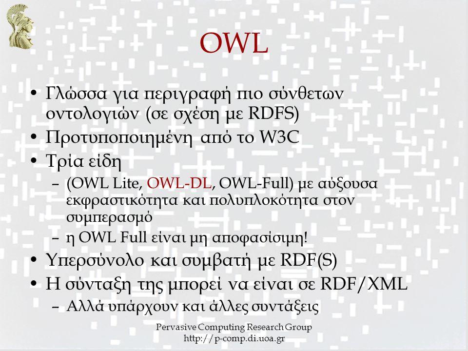 Pervasive Computing Research Group http://p-comp.di.uoa.gr OWL Γλώσσα για περιγραφή πιο σύνθετων οντολογιών (σε σχέση με RDFS) Προτυποποιημένη από το