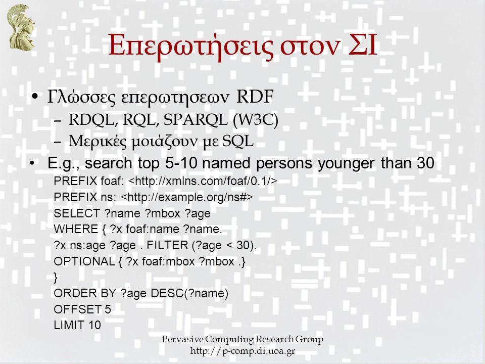 Pervasive Computing Research Group http://p-comp.di.uoa.gr Επερωτήσεις στον ΣΙ Γλώσσες επερωτησεων RDF –RDQL, RQL, SPARQL (W3C) –Μερικές μοιάζουν με S