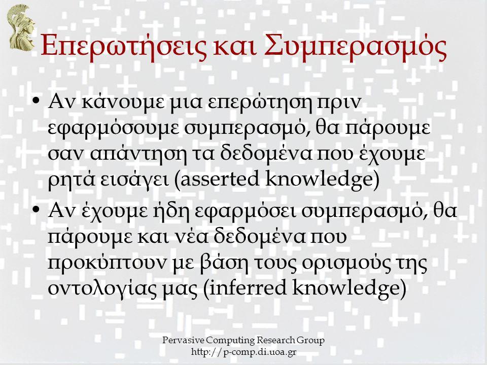 Pervasive Computing Research Group http://p-comp.di.uoa.gr Επερωτήσεις και Συμπερασμός Αν κάνουμε μια επερώτηση πριν εφαρμόσουμε συμπερασμό, θα πάρουμε σαν απάντηση τα δεδομένα που έχουμε ρητά εισάγει (asserted knowledge) Αν έχουμε ήδη εφαρμόσει συμπερασμό, θα πάρουμε και νέα δεδομένα που προκύπτουν με βάση τους ορισμούς της οντολογίας μας (inferred knowledge)