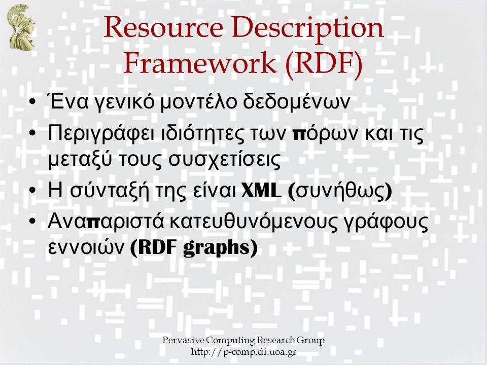 Pervasive Computing Research Group http://p-comp.di.uoa.gr Resource Description Framework (RDF) Ένα γενικό μοντέλο δεδομένων Περιγράφει ιδιότητες των