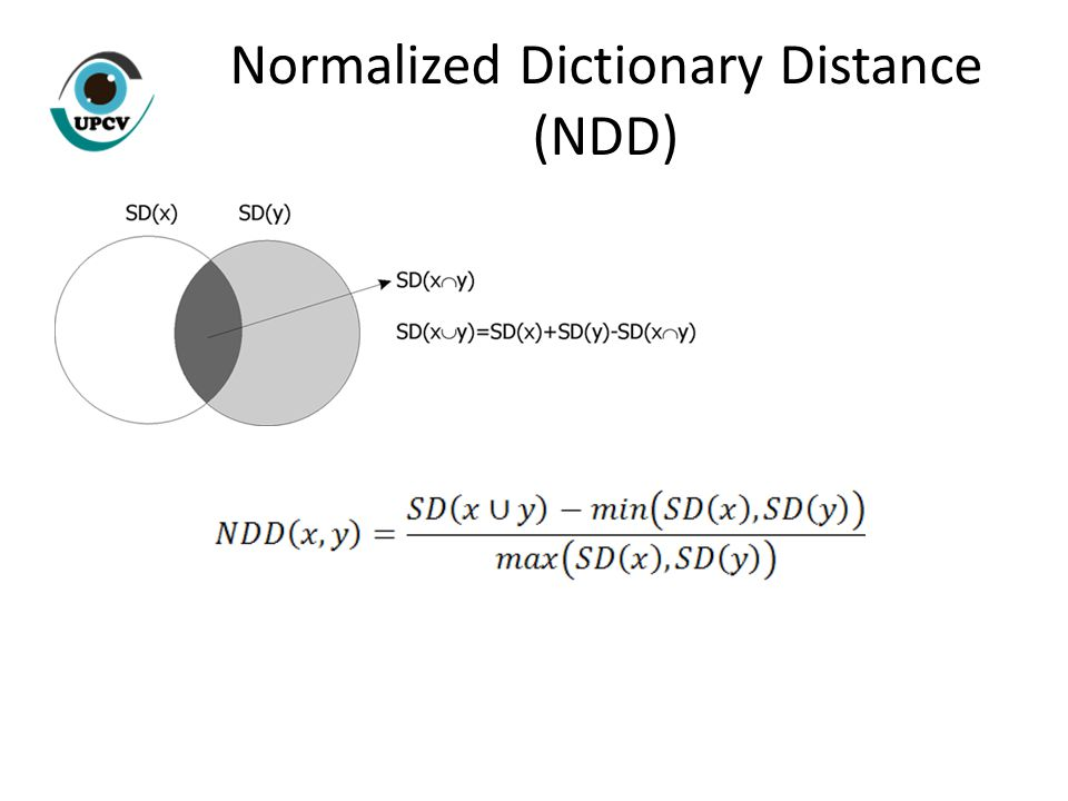 Normalized Dictionary Distance (NDD)