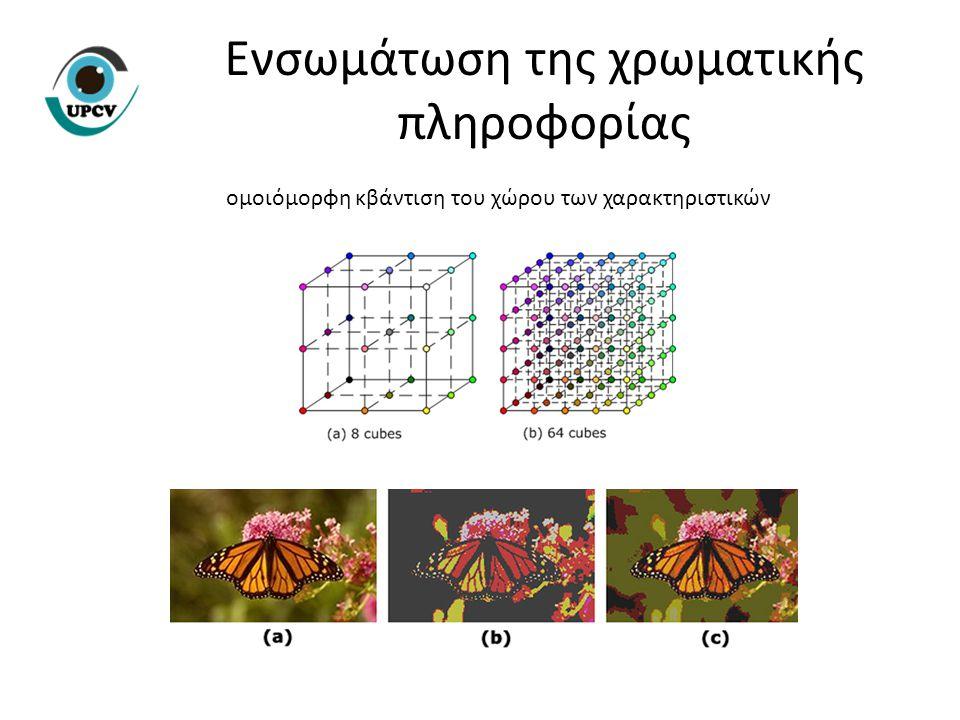 Ενσωμάτωση της χρωματικής πληροφορίας ομοιόμορφη κβάντιση του χώρου των χαρακτηριστικών