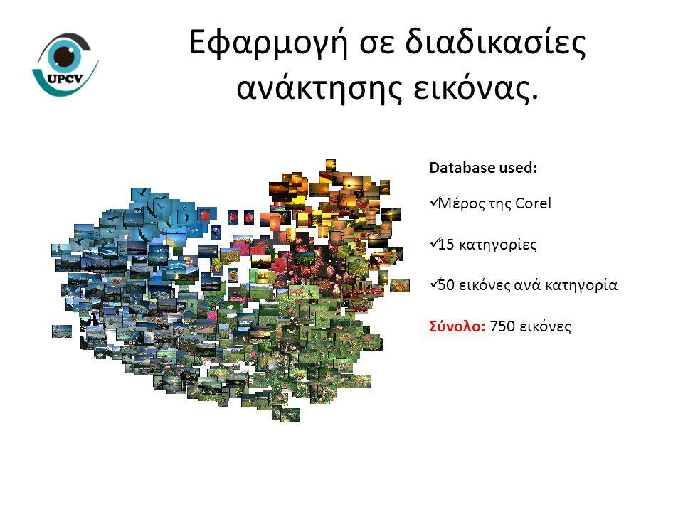 Εφαρμογή σε διαδικασίες ανάκτησης εικόνας. Database used: Μέρος της Corel 15 κατηγορίες 50 εικόνες ανά κατηγορία Σύνολο: 750 εικόνες