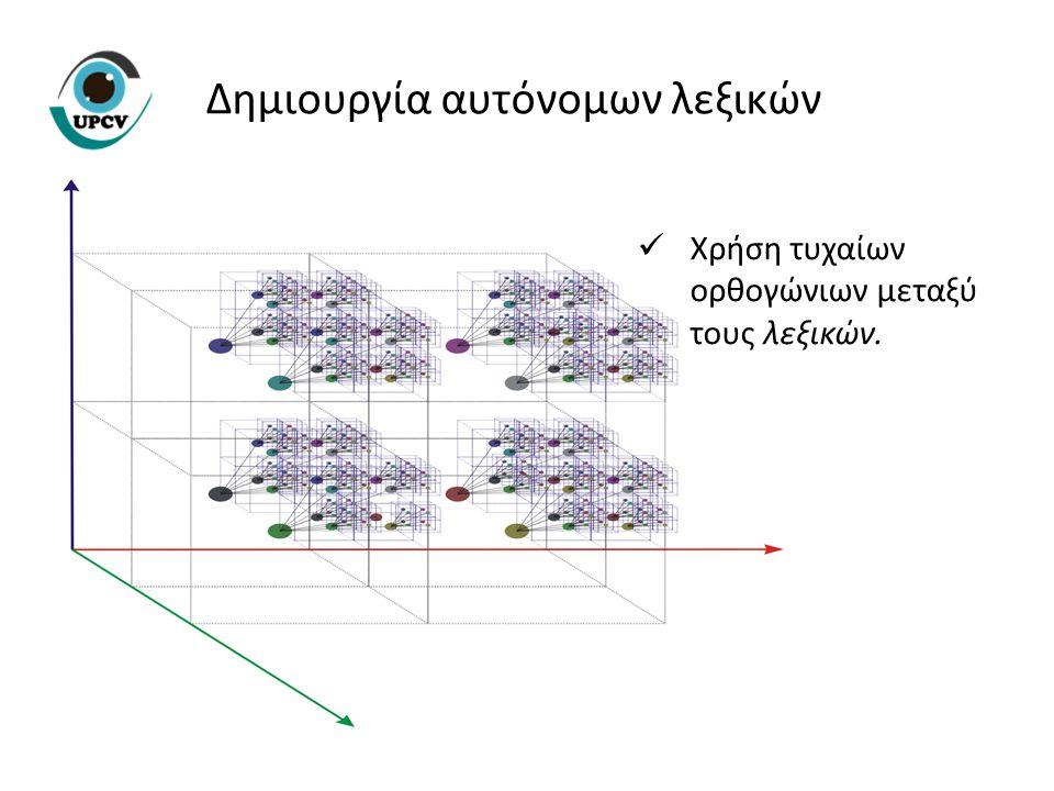 Δημιουργία αυτόνομων λεξικών Χρήση τυχαίων ορθογώνιων μεταξύ τους λεξικών.