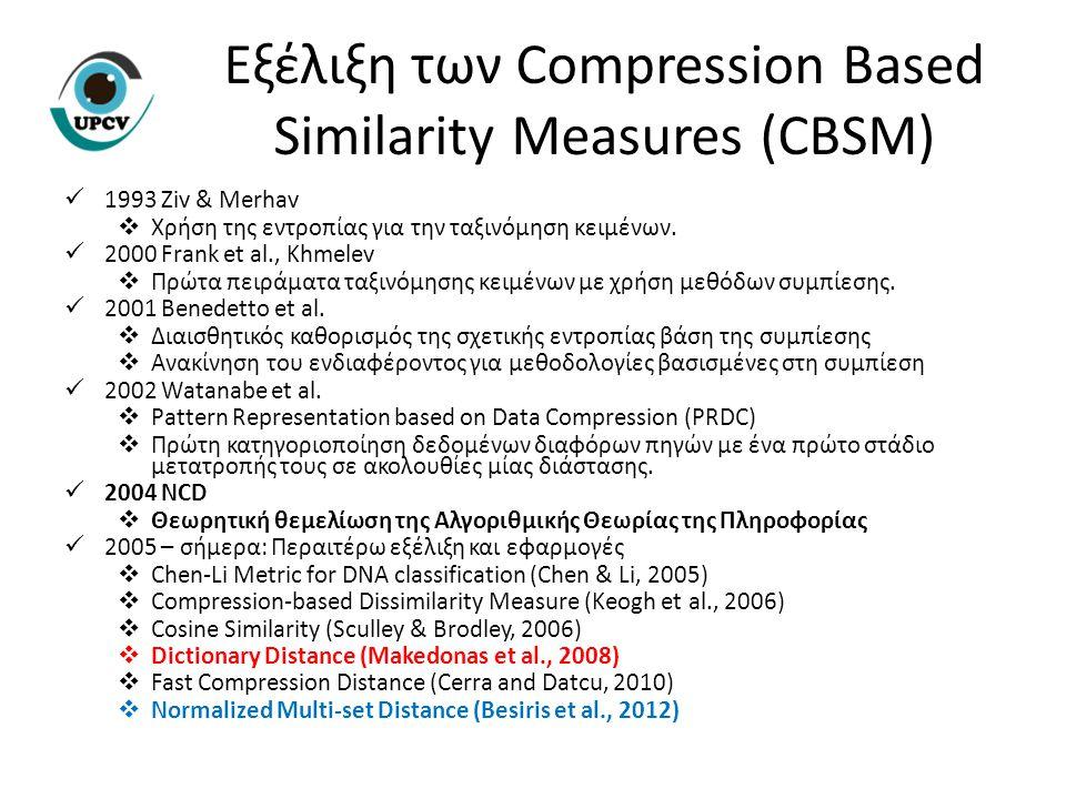 Εξέλιξη των Compression Based Similarity Measures (CBSM) 1993 Ziv & Merhav  Χρήση της εντροπίας για την ταξινόμηση κειμένων. 2000 Frank et al., Khmel