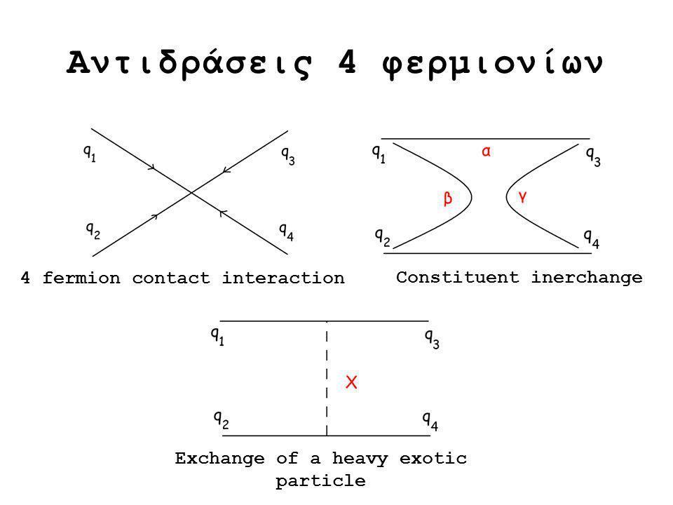 Αντιδράσεις 4 φερμιονίων 4 fermion contact interaction Exchange of a heavy exotic particle Constituent inerchange