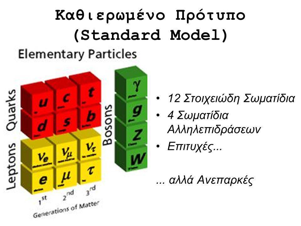 Καθιερωμένο Πρότυπο (Standard Model) 12 Στοιχειώδη Σωματίδια 4 Σωματίδια Αλληλεπιδράσεων Επιτυχές...... αλλά Ανεπαρκές