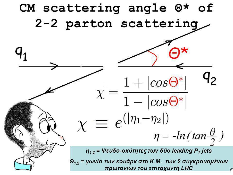 CM scattering angle Θ* of 2-2 parton scattering η 1,2 = Ψευδο-οκύτητες των δύο leading P T jets Θ 1,2 = γωνία των κουάρκ στο Κ.Μ. των 2 συγκρουομένων