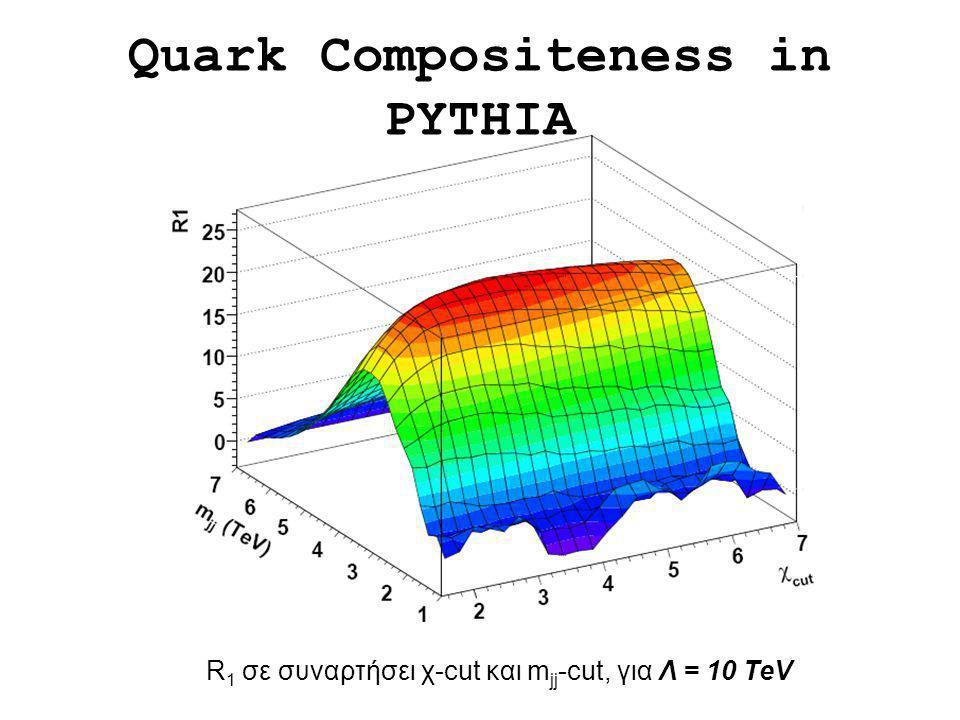 Quark Compositeness in PYTHIA To R 1 συναρτήσει του Λ σε φωτεινότητα (luminosity) 30 fb −1 (μετά από περίπου 3 χρόνια λειτουργίας).