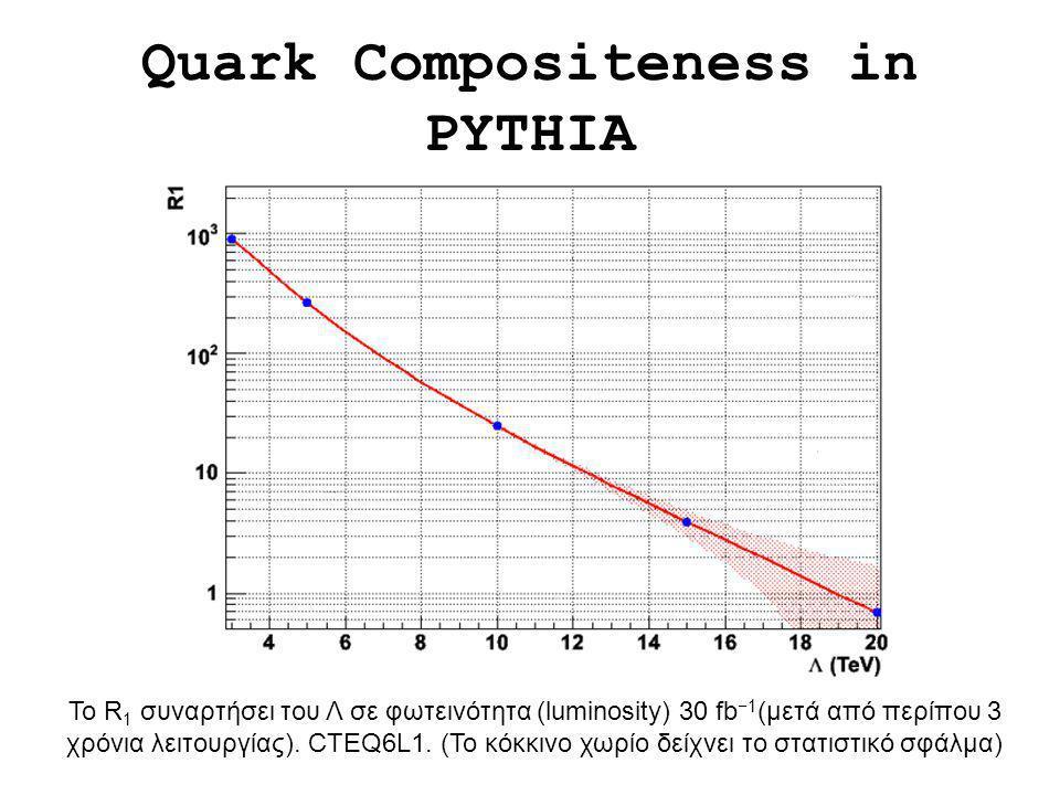 Quark Compositeness in PYTHIA To R 1 συναρτήσει του Λ σε φωτεινότητα (luminosity) 30 fb −1 (μετά από περίπου 3 χρόνια λειτουργίας). CTEQ6L1. (Το κόκκι