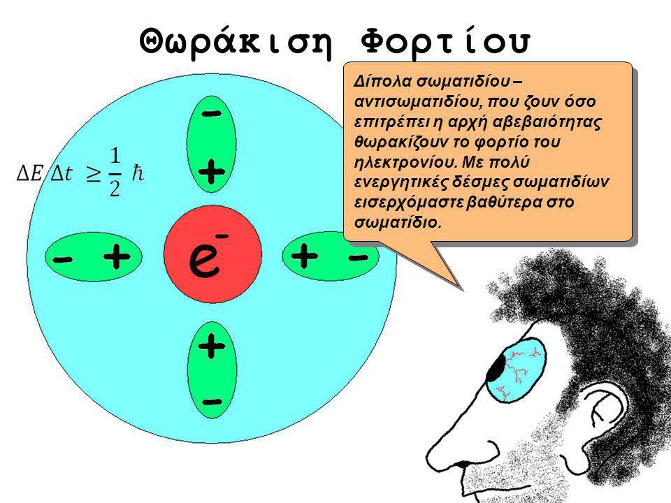 Θωράκιση Φορτίου Δίπολα σωματιδίου – αντισωματιδίου, που ζουν όσο επιτρέπει η αρχή αβεβαιότητας θωρακίζουν το φορτίο του ηλεκτρονίου. Με πολύ ενεργητι