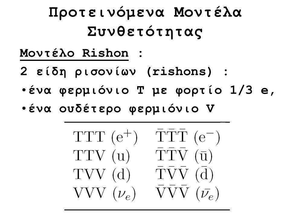 Προτεινόμενα Μοντέλα Συνθετότητας tweedles, helons : tweedles : περιγράφονται σαν στροφές σαν «φιόγγους», ενώνονται ανά ζευγάρια για να σχηματίσουν τα helons.