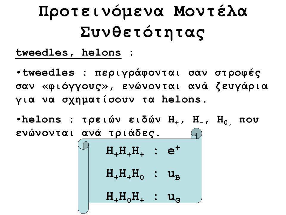 Προτεινόμενα Μοντέλα Συνθετότητας tweedles, helons : tweedles : περιγράφονται σαν στροφές σαν «φιόγγους», ενώνονται ανά ζευγάρια για να σχηματίσουν τα