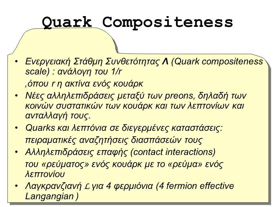 Quark Compositeness Ενεργειακή Στάθμη Συνθετότητας Λ (Quark compositeness scale) : ανάλογη του 1/r,όπου r η ακτίνα ενός κουάρκ Νέες αλληλεπιδράσεις με