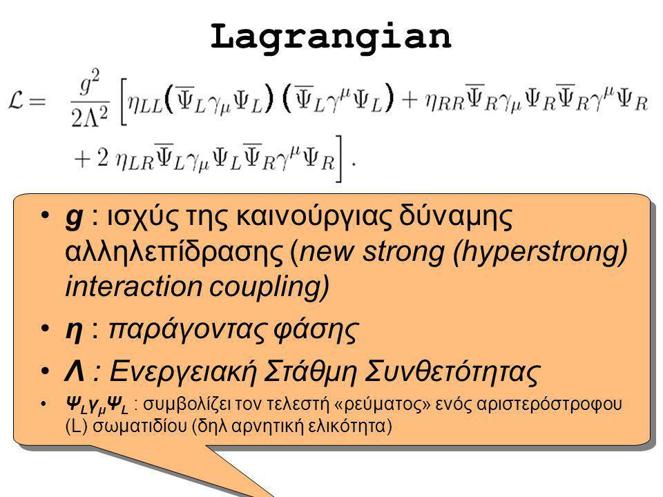 g : ισχύς της καινούργιας δύναμης αλληλεπίδρασης (new strong (hyperstrong) interaction coupling) η : παράγοντας φάσης Λ : Ενεργειακή Στάθμη Συνθετότητ