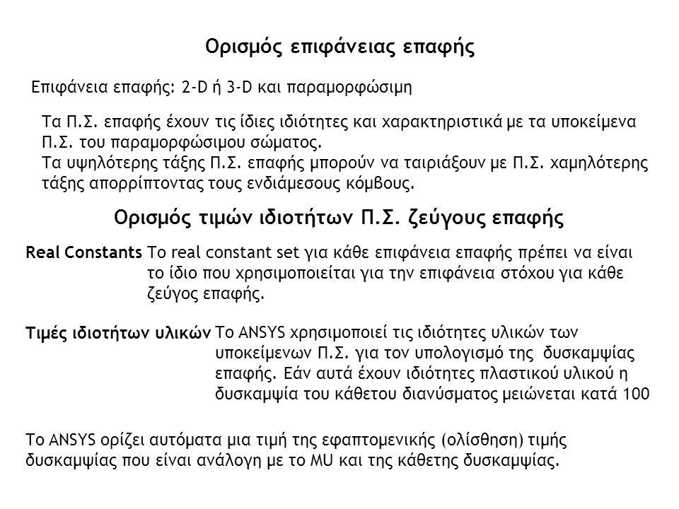 Ορισμός επιφάνειας επαφής Επιφάνεια επαφής: 2-D ή 3-D και παραμορφώσιμη Τα Π.Σ. επαφής έχουν τις ίδιες ιδιότητες και χαρακτηριστικά με τα υποκείμενα Π