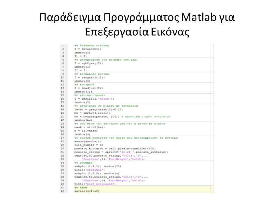 Παράδειγμα Προγράμματος Matlab για Επεξεργασία Εικόνας