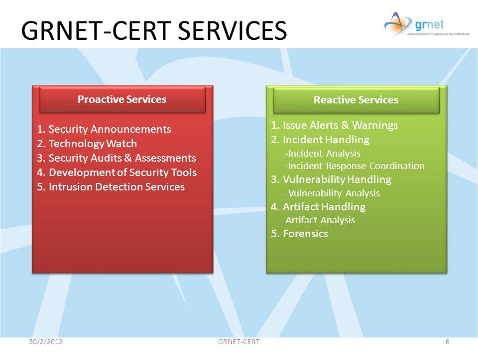 GRNET-CERT SERVICES 30/2/2012GRNET-CERT6 1. Issue Alerts & Warnings 2. Incident Handling -Incident Analysis -Incident Response Coordination 3. Vulnera