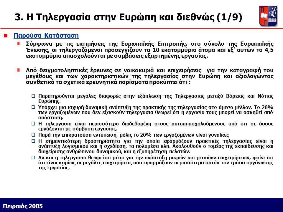 Athens 9/1/2004 Miltiadis D. Lytras Πειραιάς 2005 15 3. Η Τηλεργασία στην Ευρώπη και διεθνώς (1/9) Παρούσα Κατάσταση Σύμφωνα με τις εκτιμήσεις της Ευρ