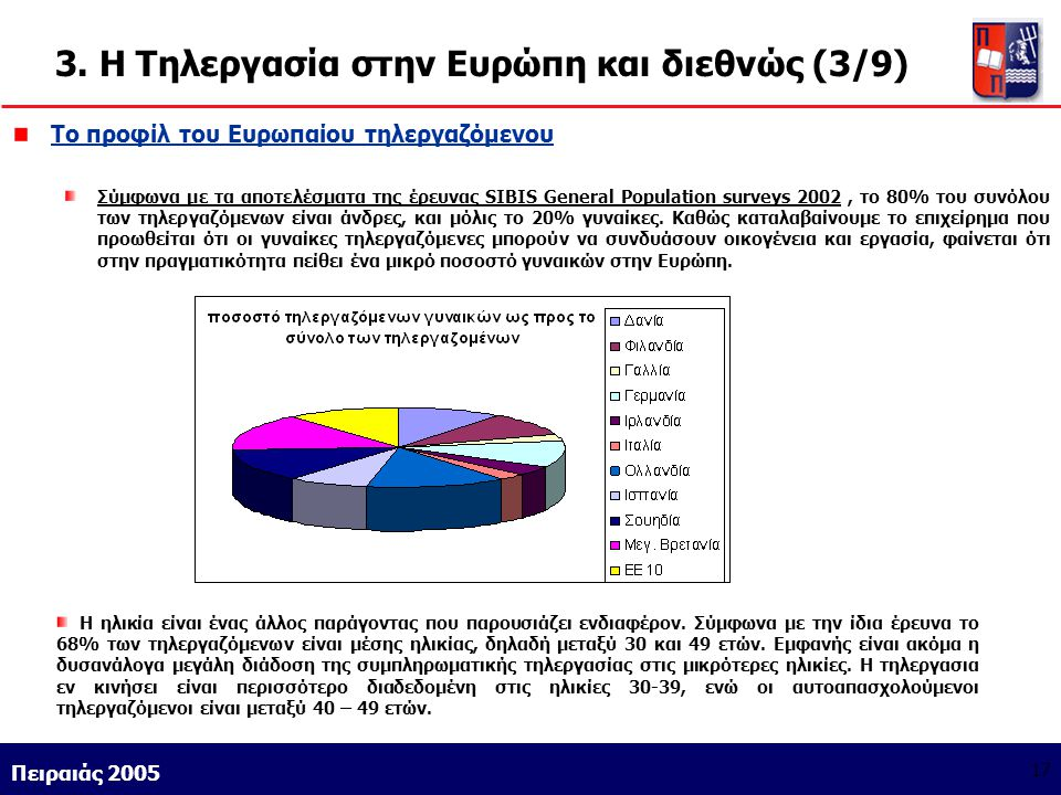 Athens 9/1/2004 Miltiadis D. Lytras Πειραιάς 2005 17 3. Η Τηλεργασία στην Ευρώπη και διεθνώς (3/9) Το προφίλ του Ευρωπαίου τηλεργαζόμενου Σύμφωνα με τ