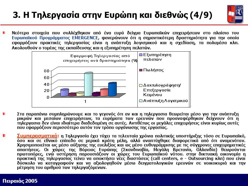 Athens 9/1/2004 Miltiadis D. Lytras Πειραιάς 2005 18 3. Η Τηλεργασία στην Ευρώπη και διεθνώς (4/9) Νεότερα στοιχεία που συλλέχθηκαν από ένα ευρύ δείγμ