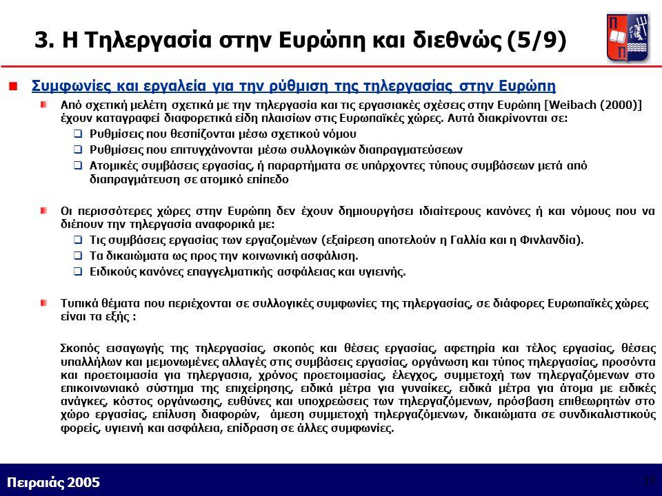 Athens 9/1/2004 Miltiadis D. Lytras Πειραιάς 2005 19 3. Η Τηλεργασία στην Ευρώπη και διεθνώς (5/9) Συμφωνίες και εργαλεία για την ρύθμιση της τηλεργασ