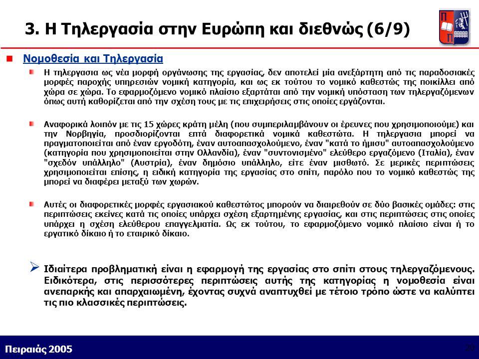Athens 9/1/2004 Miltiadis D. Lytras Πειραιάς 2005 20 3. Η Τηλεργασία στην Ευρώπη και διεθνώς (6/9) Νομοθεσία και Τηλεργασία Η τηλεργασια ως νέα μορφή