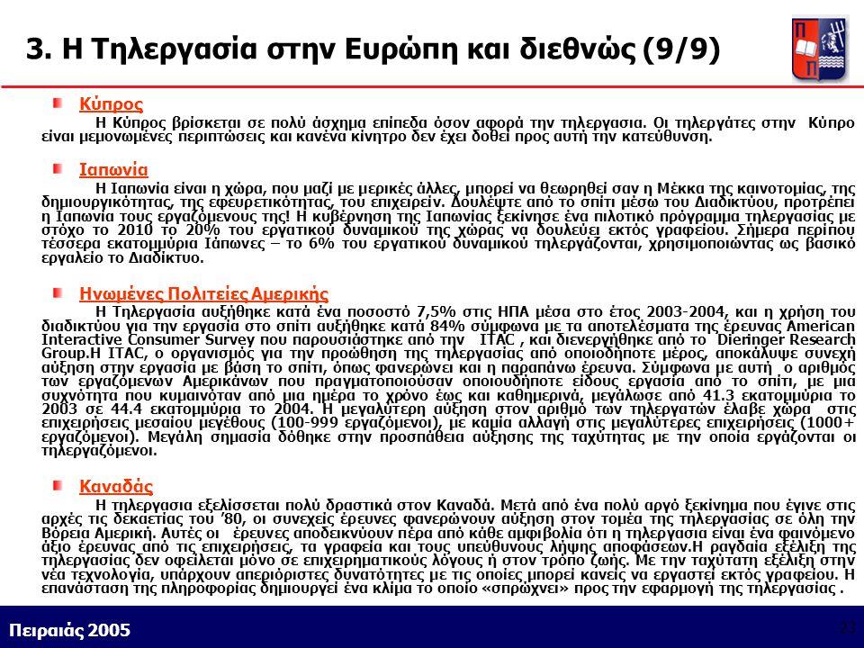 Athens 9/1/2004 Miltiadis D. Lytras Πειραιάς 2005 23 3. Η Τηλεργασία στην Ευρώπη και διεθνώς (9/9) Κύπρος Η Κύπρος βρίσκεται σε πολύ άσχημα επίπεδα όσ