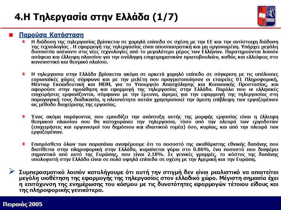 Athens 9/1/2004 Miltiadis D. Lytras Πειραιάς 2005 24 4.Η Τηλεργασία στην Ελλάδα (1/7) Παρούσα Κατάσταση Η διάδοση της τηλεργασίας βρίσκεται σε χαμηλά