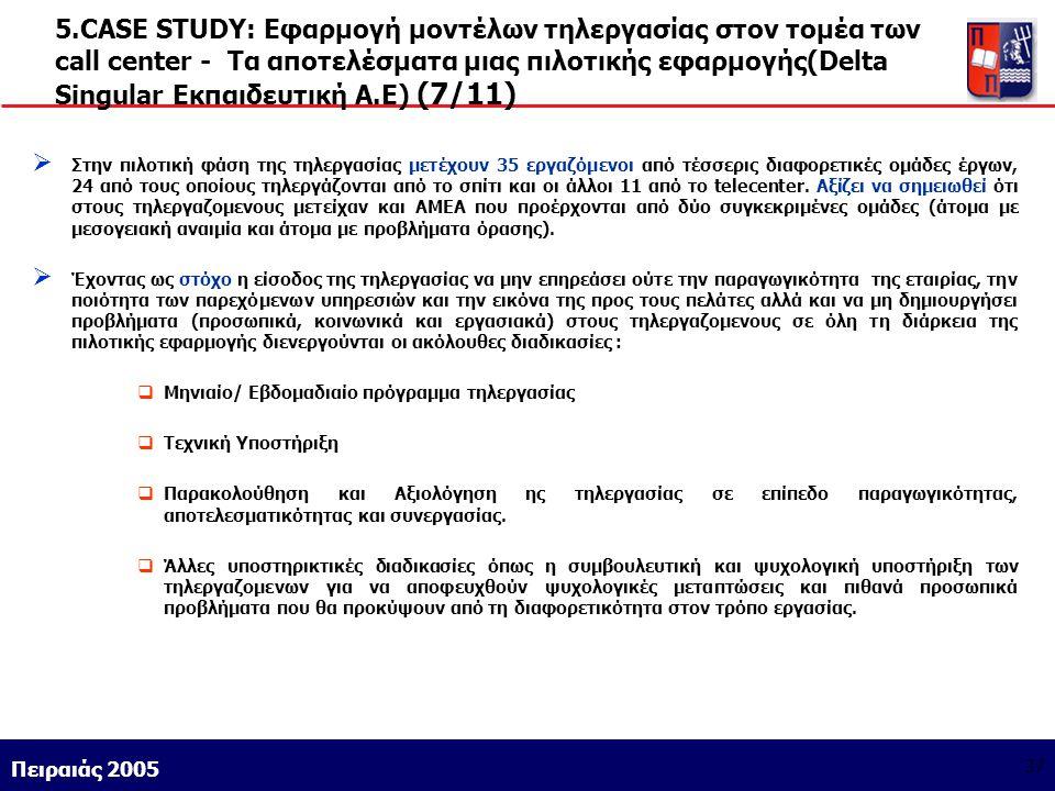 Athens 9/1/2004 Miltiadis D. Lytras Πειραιάς 2005 37 5.CASE STUDY: Εφαρμογή μοντέλων τηλεργασίας στον τομέα των call center - Τα αποτελέσματα μιας πιλ