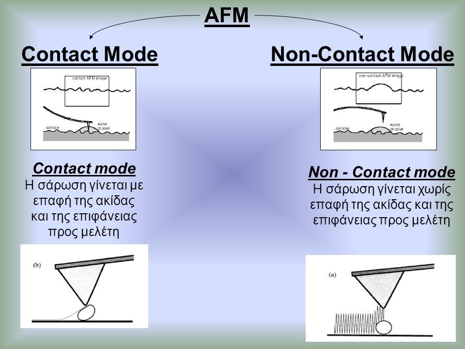 10 Contact ModeNon-Contact Mode AFM Contact mode Η σάρωση γίνεται με επαφή της ακίδας και της επιφάνειας προς μελέτη Non - Contact mode Η σάρωση γίνετ