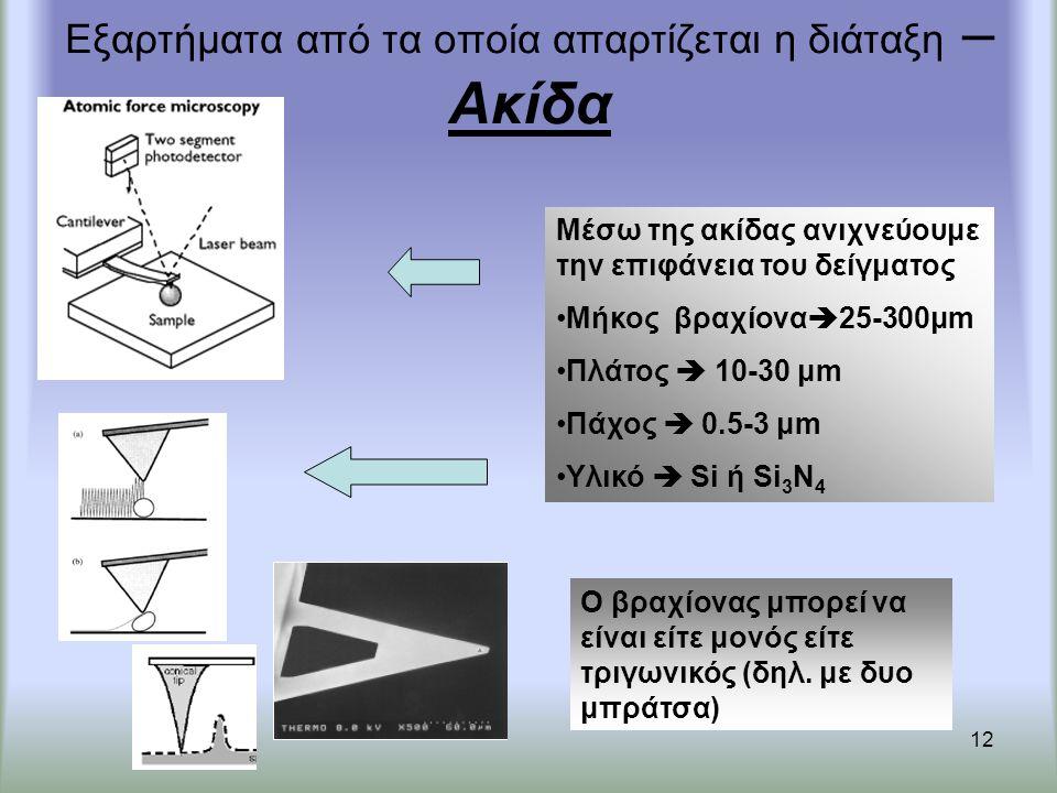 12 Εξαρτήματα από τα οποία απαρτίζεται η διάταξη – Ακίδα Μέσω της ακίδας ανιχνεύουμε την επιφάνεια του δείγματος Μήκος βραχίονα  25-300μm Πλάτος  10-30 μm Πάχος  0.5-3 μm Υλικό  Si ή Si 3 N 4 Ο βραχίονας μπορεί να είναι είτε μονός είτε τριγωνικός (δηλ.