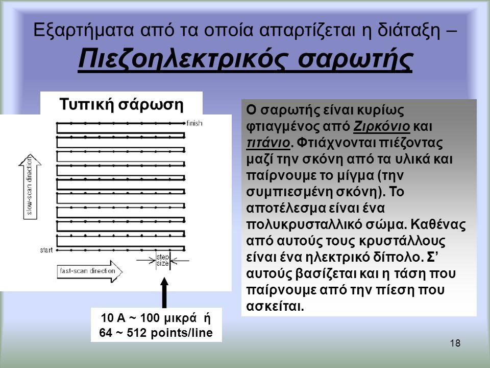 18 Εξαρτήματα από τα οποία απαρτίζεται η διάταξη – Πιεζοηλεκτρικός σαρωτής Ο σαρωτής είναι κυρίως φτιαγμένος από Ζιρκόνιο και τιτάνιο. Φτιάχνονται πιέ