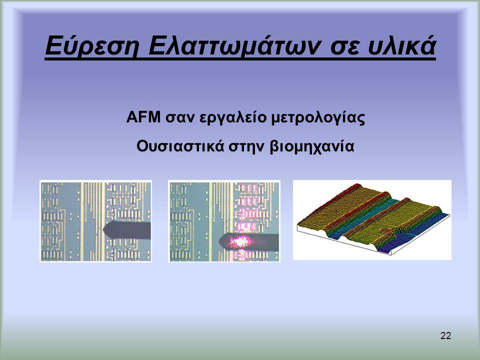 22 Εύρεση Ελαττωμάτων σε υλικά AFM σαν εργαλείο μετρολογίας Ουσιαστικά στην βιομηχανία
