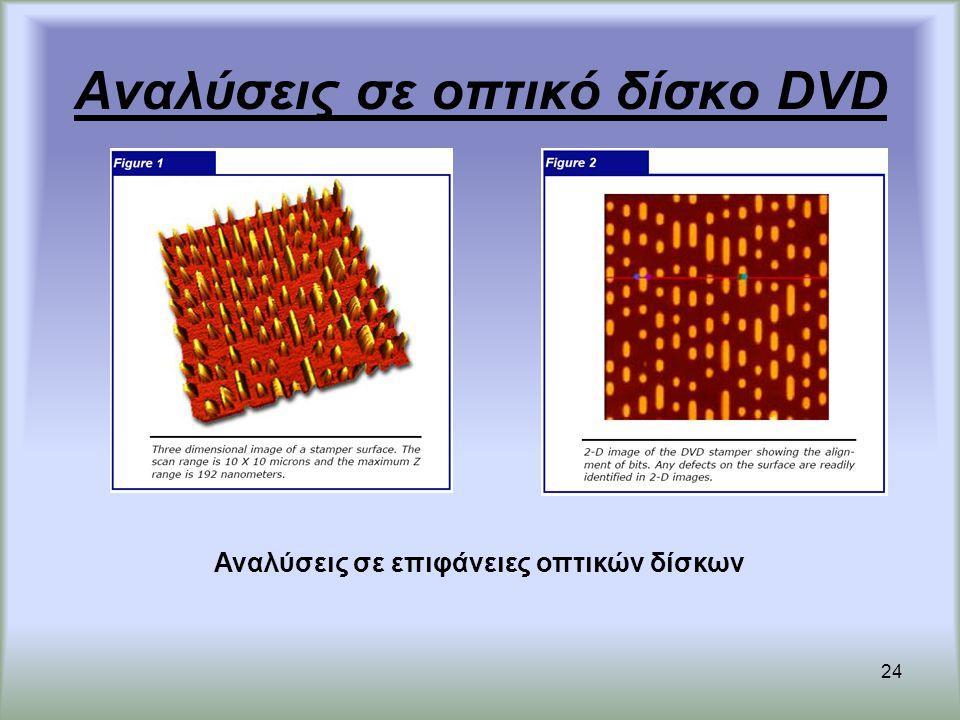 24 Αναλύσεις σε οπτικό δίσκο DVD Αναλύσεις σε επιφάνειες οπτικών δίσκων