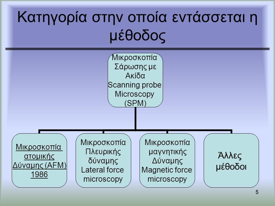 5 Κατηγορία στην οποία εντάσσεται η μέθοδος Μικροσκοπία Σάρωσης με Ακίδα Scanning probe Microscopy (SPM) Μικροσκοπία ατομικής Δύναμης (AFM) 1986 Μικρο