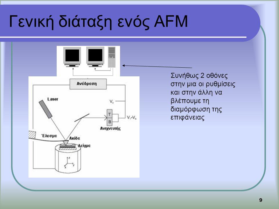 9 Γενική διάταξη ενός AFM Συνήθως 2 οθόνες στην μια οι ρυθμίσεις και στην άλλη να βλέπουμε τη διαμόρφωση της επιφάνειας