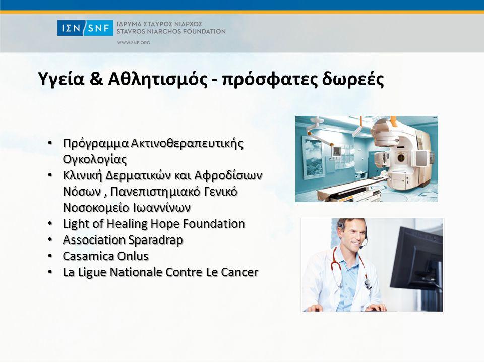Υγεία & Αθλητισμός - πρόσφατες δωρεές Πρόγραμμα Ακτινοθεραπευτικής Ογκολογίας Πρόγραμμα Ακτινοθεραπευτικής Ογκολογίας Κλινική Δερματικών και Αφροδίσιων Νόσων, Πανεπιστημιακό Γενικό Νοσοκομείο Ιωαννίνων Κλινική Δερματικών και Αφροδίσιων Νόσων, Πανεπιστημιακό Γενικό Νοσοκομείο Ιωαννίνων Light of Healing Hope Foundation Light of Healing Hope Foundation Association Sparadrap Association Sparadrap Casamica Onlus Casamica Onlus La Ligue Nationale Contre Le Cancer La Ligue Nationale Contre Le Cancer