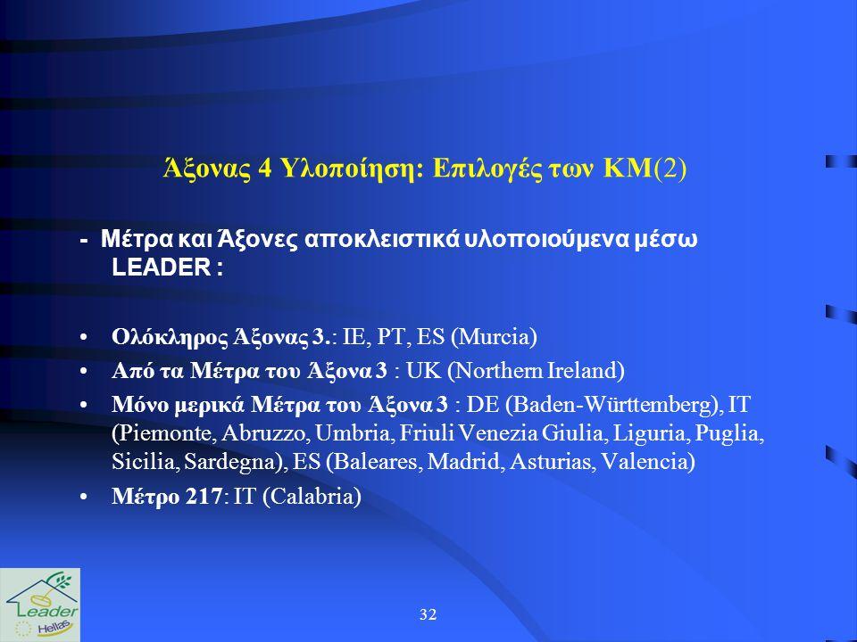 32 Άξονας 4 Υλοποίηση: Επιλογές των ΚΜ(2) - Μέτρα και Άξονες αποκλειστικά υλοποιούμενα μέσω LEADER : Ολόκληρος Άξονας 3.: IE, PT, ES (Murcia) Από τα Μέτρα του Άξονα 3 : UK (Northern Ireland) Μόνο μερικά Μέτρα του Άξονα 3 : DE (Baden-Württemberg), IT (Piemonte, Abruzzo, Umbria, Friuli Venezia Giulia, Liguria, Puglia, Sicilia, Sardegna), ES (Baleares, Madrid, Asturias, Valencia) Μέτρο 217: IT (Calabria)