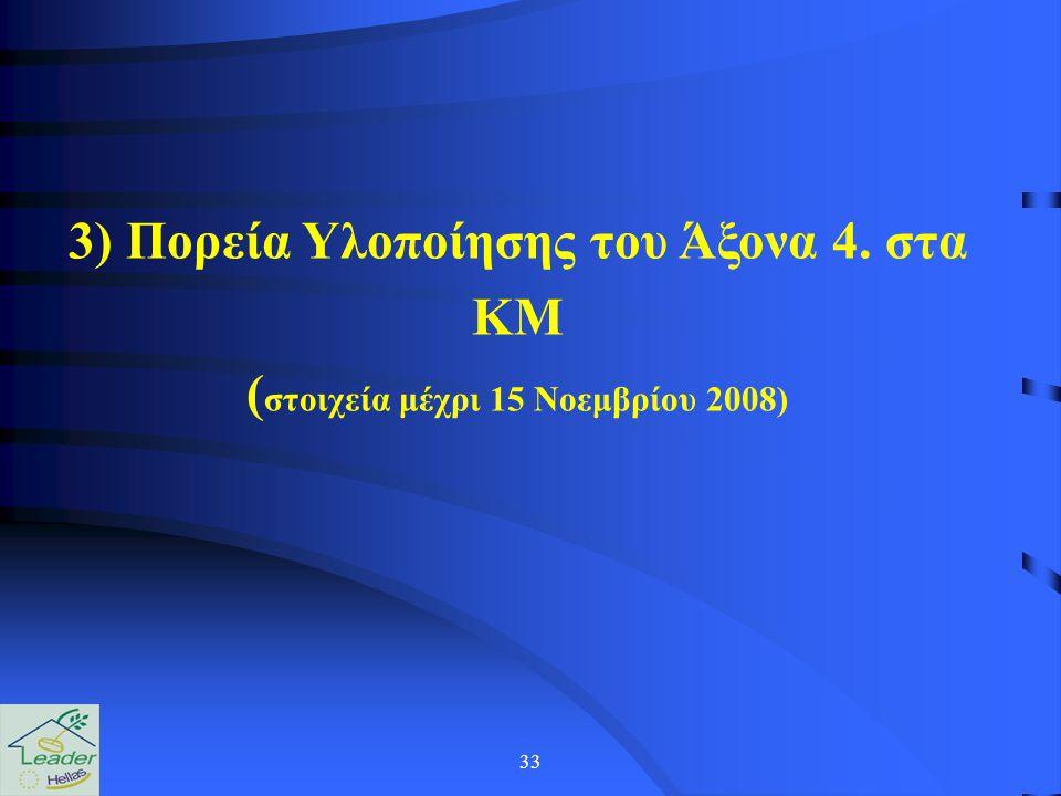 33 3) Πορεία Υλοποίησης του Άξονα 4. στα ΚΜ ( στοιχεία μέχρι 15 Νοεμβρίου 2008)